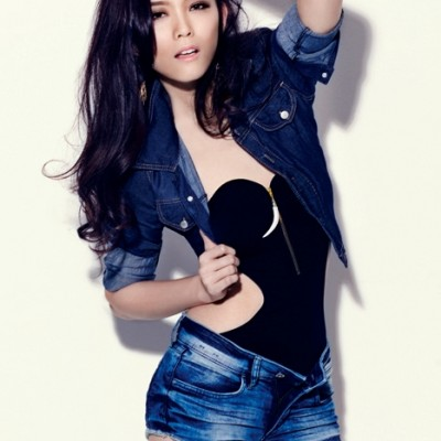 FHM Most Wanted 2013